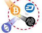 4 Kişilik Bitcoin
